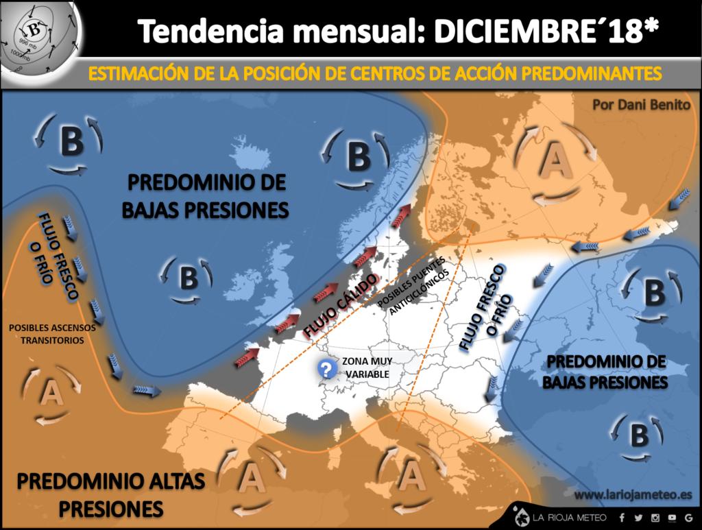 Estimación mensual para diciembre en función de anomalías de presión en Europa. Ilustración: Dani Benito