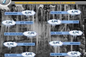 Las heladas, lo más destacado de la irrupción polar continental (10-11.1.19)
