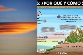¿Qué son las nubes lenticulares? ¿Cómo se forman?
