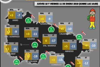 Irrupción de aire frío polar continental sobre La Rioja 9-12 Enero´19