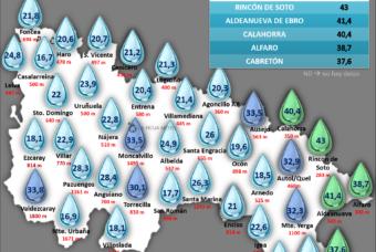 Regada generalizada en La Rioja entre el 16 y 17 de mayo´19