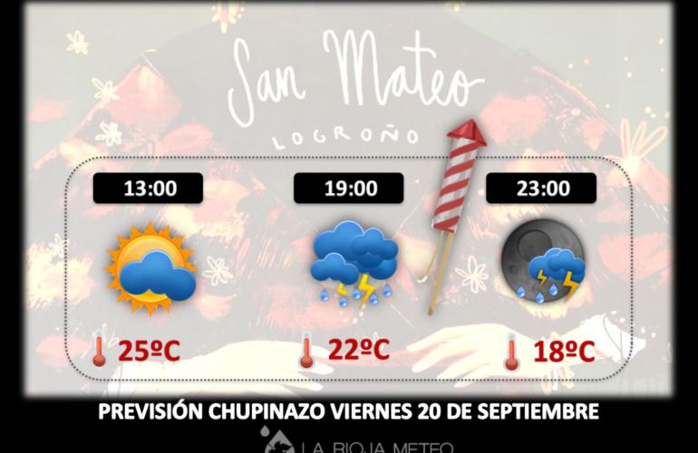 Chupinazo San Mateo 2019 Logroño