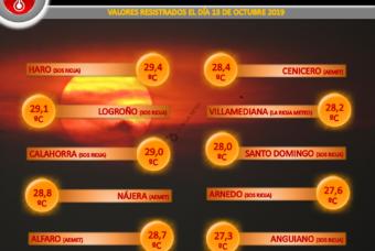 Importantes anomalías térmicas registradas en La Rioja (13.10.19)