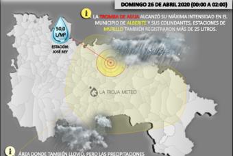 Fuerte tromba de agua en Alberite esta madrugada (26.4.20)
