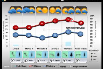 Predicción del tiempo en La Rioja del 3 al 9 de Agosto 2020