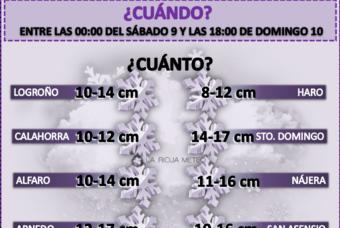 Nevada 8 y 9 de Enero´21: ¿cuánto va a nevar en La Rioja?