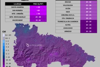 """Resumen NEVADA """"filomena"""" en La Rioja"""
