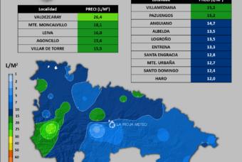 EL PRIMER FRENTE DEL OTOÑO EN LA RIOJA: acumulados del 3 de Octubre´21
